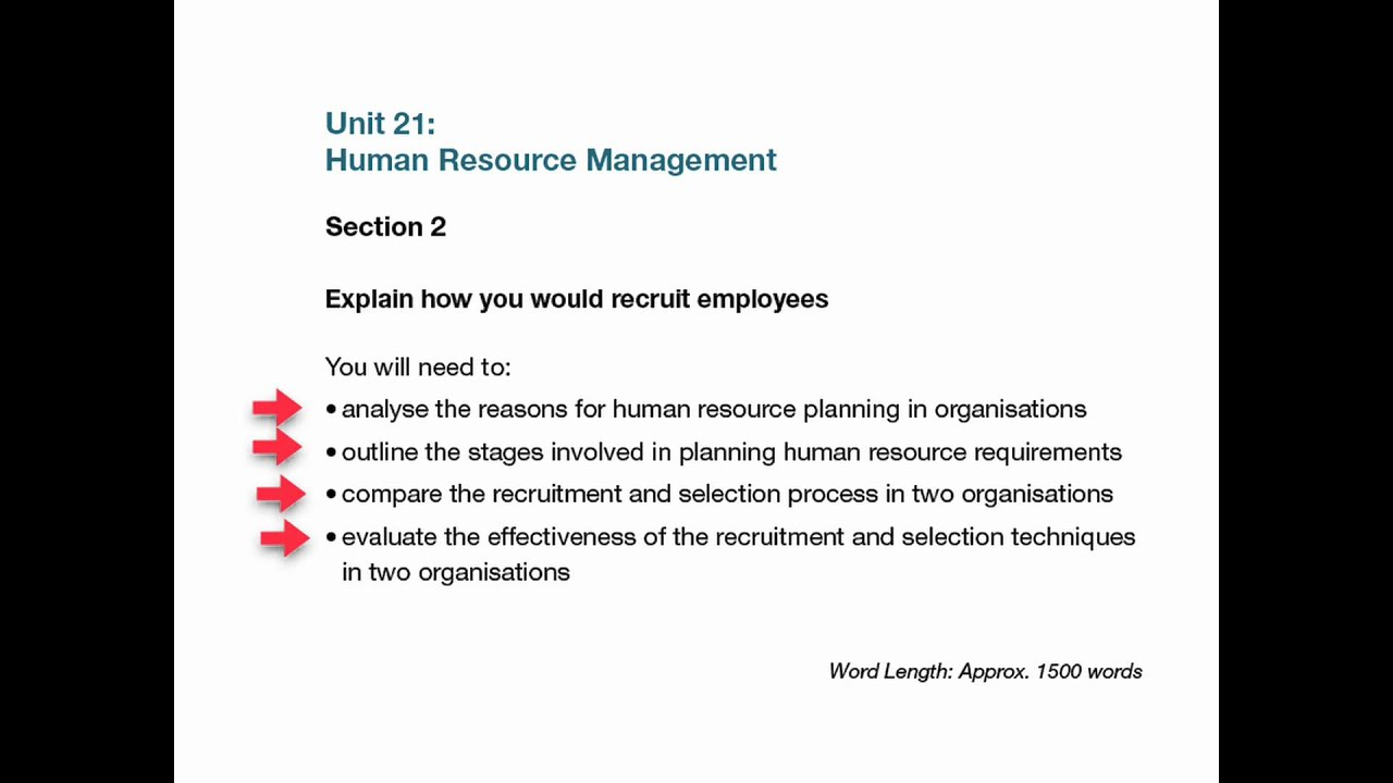 human resources unit 2 Free sample policies, job descriptions, letters, and interview questions to pursue a career in human resources and effectively manage people.