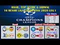 Hasil 16 Besar Liga Champions Tadi Malam ~ Tottenham VS Leipzig, Atalanta VS Valencia UCL 2019/2020