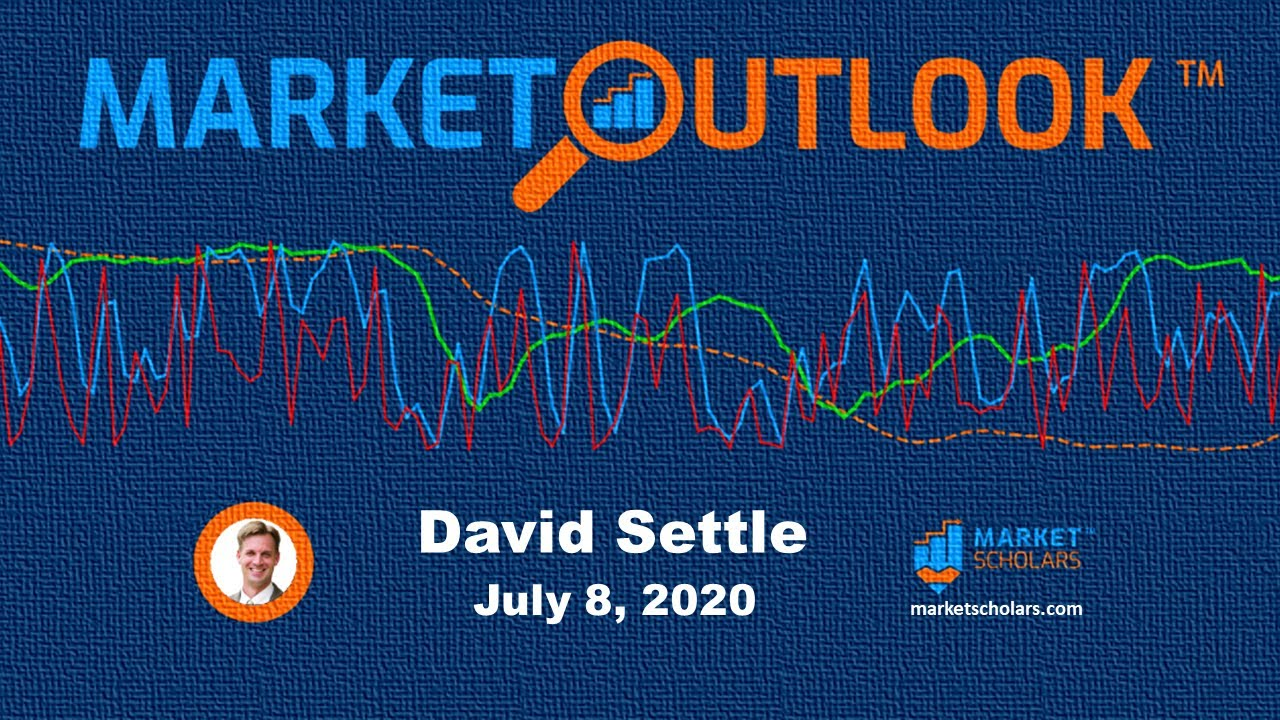 Market Outlook - 07/08/2020 - David Settle
