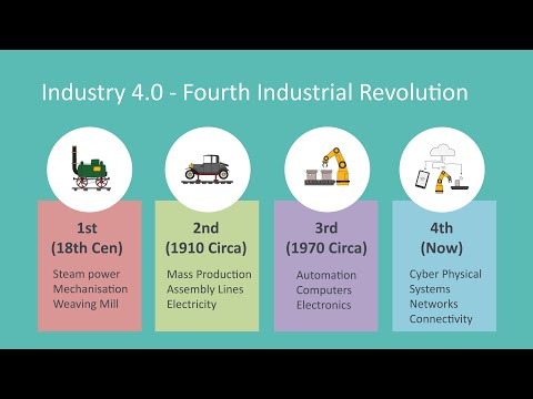 Industry 4.0 & Operational Excellence