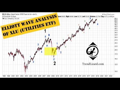 By Request: Elliott Wave Analysis of XLU (Utilities ETF)