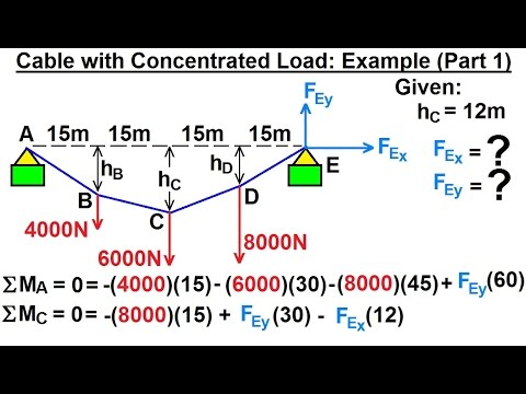 Mechanical Engineering: Ch 10: Forces on Cables (14 of 33) Distributed  Load: Find Sag=?