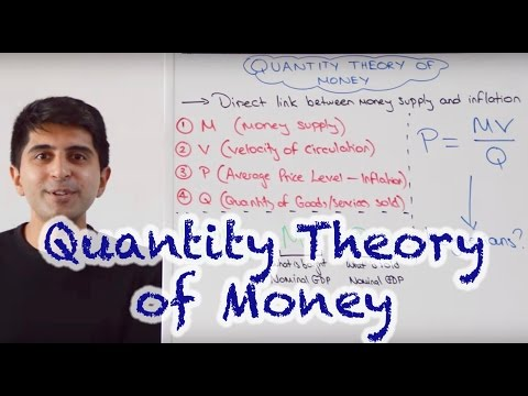 Quantity Theory Of Money - Fisher Equation