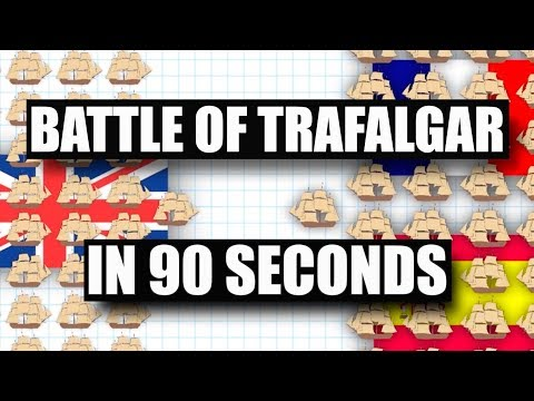Battle of Trafalgar in 90 Seconds