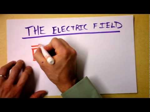 The Electric Field!  (and Spherically Symmetric Distributions of Charge and Mass) | Doc Physics