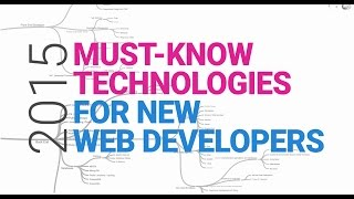 WATCH THIS IF YOU WANT TO BECOME A WEB DEVELOPER! - Web Development Career advice(What I wish I knew starting out! LOTS OF LINKS, including up to 3 months free video lessons & more! Link to the mindmap shown here: ..., 2015-05-14T15:00:01.000Z)
