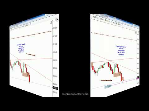 Trade scalper demo for Nasdaq NQ Tuesday 09 26 2017 New York session