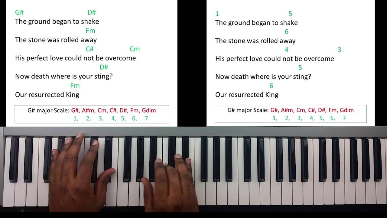 Forever   Kari Jobe Piano Tutorial