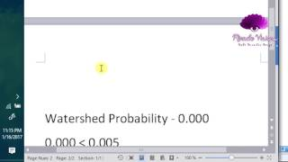 Multiple Linear Regression Analysis Using SPSS