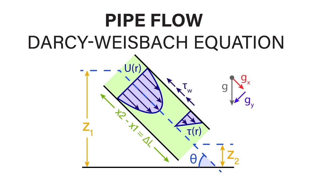 view Решение задач по физике: Методические указания