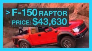 Hot Custom Car Parts: The $285B Car Aftermarket
