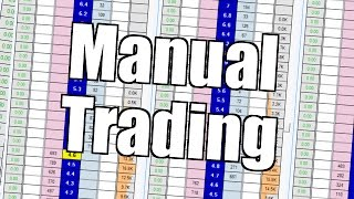Trading on Betfair - Manual trading - With narration