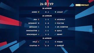 Российская Премьер-лига. Обзор 24-го тура
