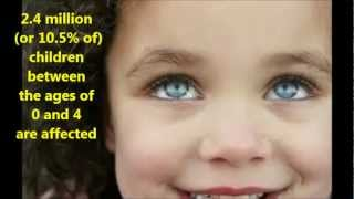 Child Vision Problem Awareness and Early Detection