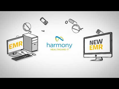 Avoid Cost & Complexity of Conversions with Harmony Healthcare IT