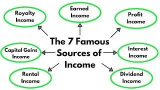 passive income streams online