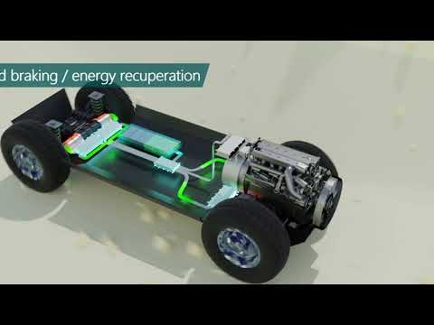 AKKA Czech Republic - Series Hybrid Powertrain