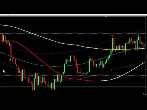 Forex economic calendar for binary options trading