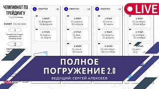 Скальпинг Si и RTS Трейдер Дмитрий Гапоненко 01 04 2021