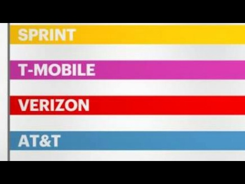 T-MOBILE, SPRINT, VERIZON, AT&T  ( NETWORK NEWS ROUNDUP)