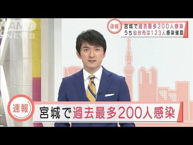 速報 宮城 県 コロナ ニュース