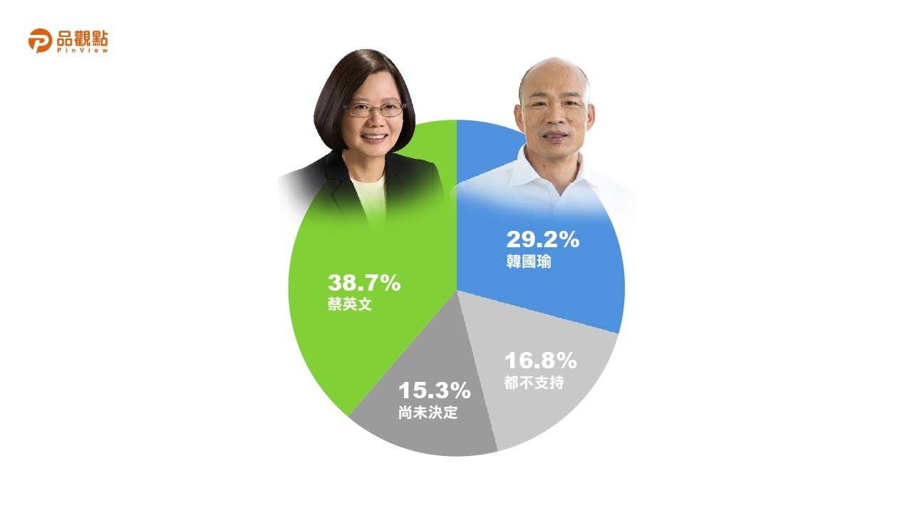 2020總統大選 第6波民調發布記者會【品觀點民調】|品觀點 - YouTube