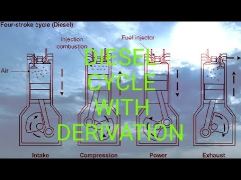 12) Diesel cycle with derivation (Hindi)