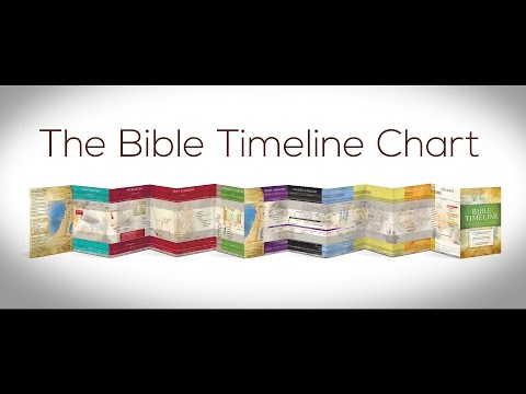 The Bible Timeline Chart