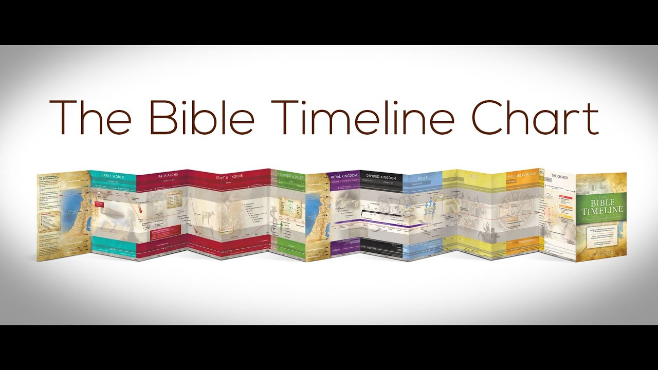 also the bible timeline chart youtube rh