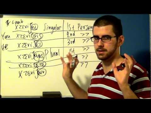 Modern Greek Lessons: Introduction to Basic Verbs