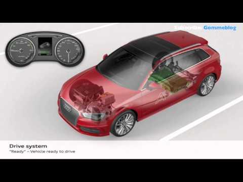 2013 Audi A3 Sportback e-tron: How System Works