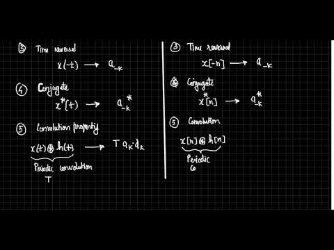 Lecture 16 Properties of Fourier Series Comparison Parsevals Theorem