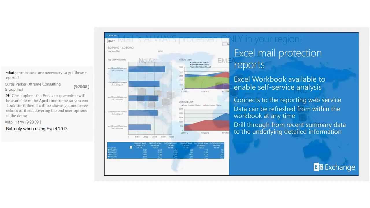 O365 Webcast: Exchange Online Protection
