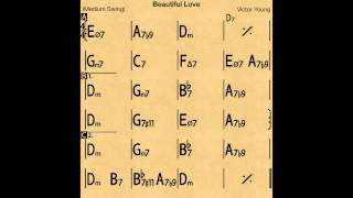 Beautiful Love - Backing track / Play-along