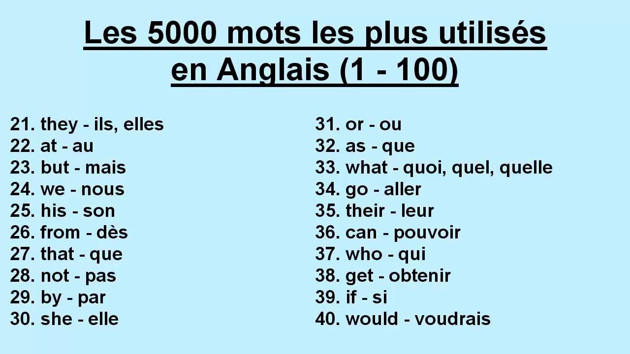 Les 5000 mots les plus utilis s en anglais 1 100 youtube - Mot commencant par pr ...