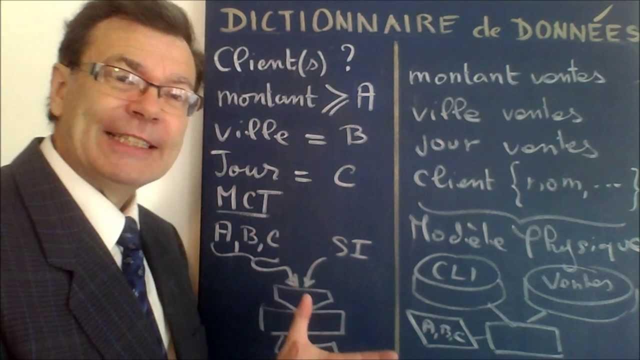Merise 25 Dictionnaire De Donn 233 Es Pour D 233 Butants