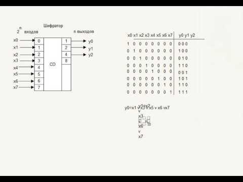 дешифраторы и шифраторы