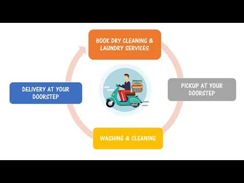 Maintenance India Dry cleaning & Laundry Services