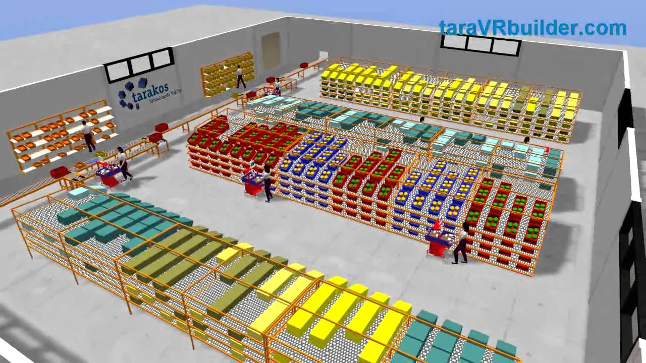 Representation of a manual picking order in the for Warehouse design software