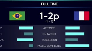 Brazil Vs France Penalty kick 1 2p 1 1 Football Cup 2020 Full Android game Play iOS