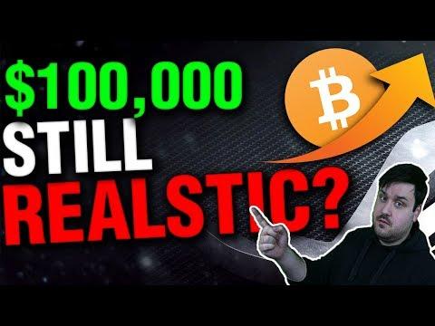 Is A $100,000 Bitcoin Still Realistic?