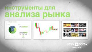 Forex Trading With Russian Support - Торговля валютой - Брокеры Форекс