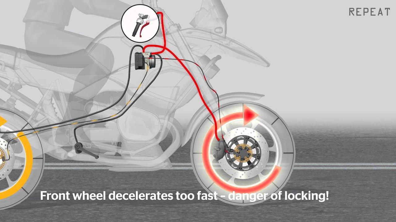 Motorrad BMW ABS Bremse Flüssigkeit Für