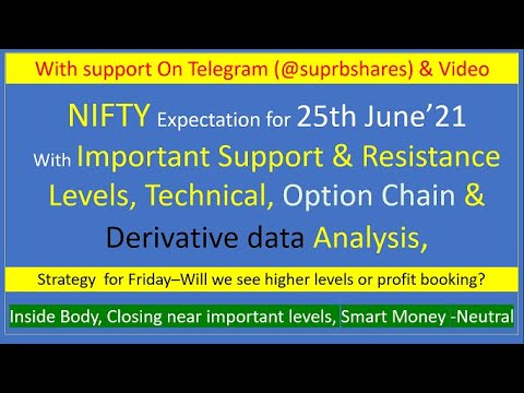 Download Nifty view for tomorrow 25th June 21 with Levels, Option Chain & Technical Analysis