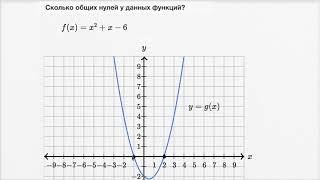 График квадратичной функции. Задачи | Квадратичная функция