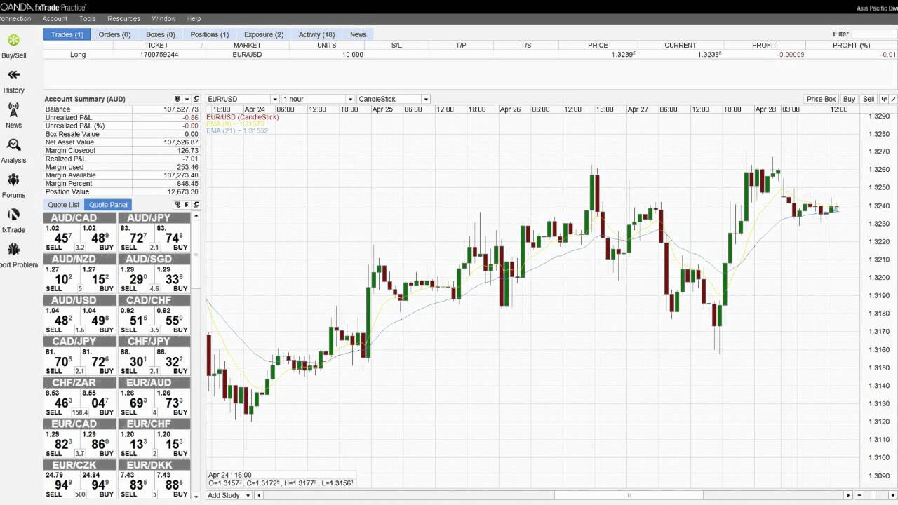 How To Close An Open Order In Oanda Fxtrade