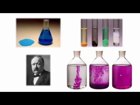 La Teoría de Arrhenius | Reacciones de Transferencia de Protones