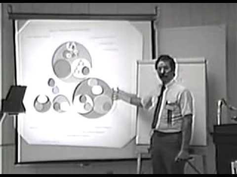 Dale Pond The Basic Principles Of SVP Sympathetic Vibratory Physics 1/2