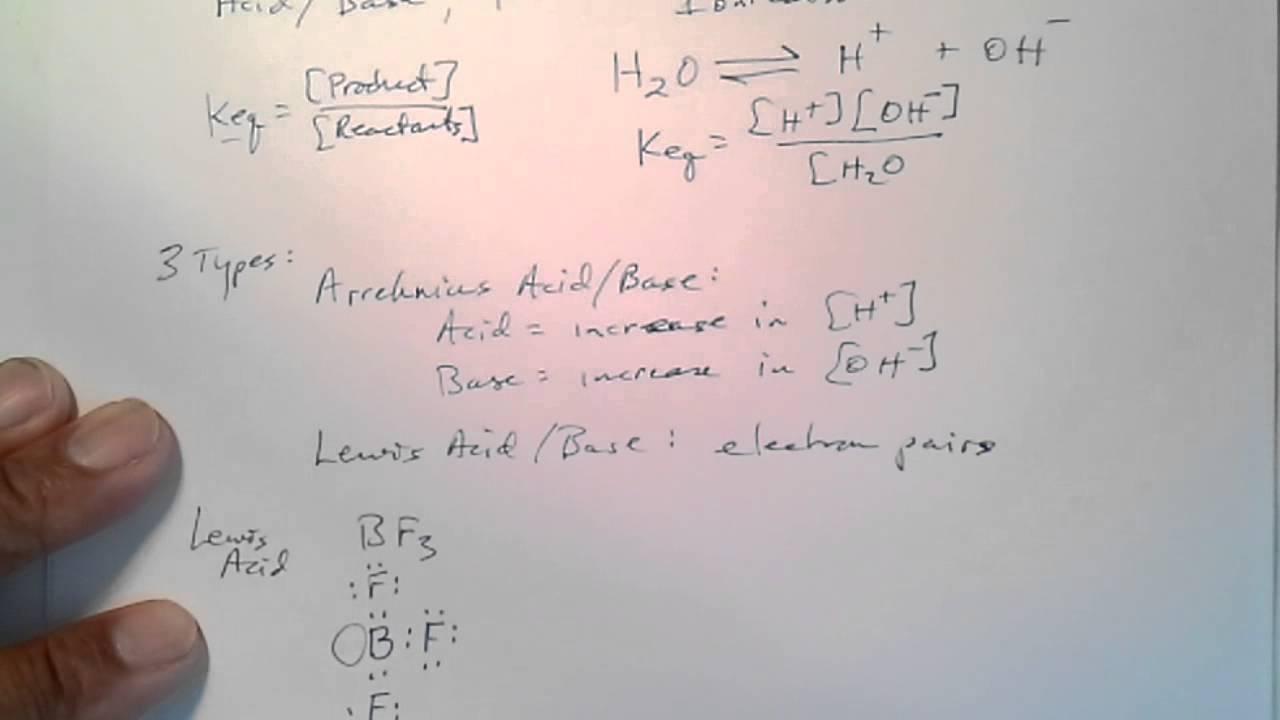 Acid/Base Chemistry