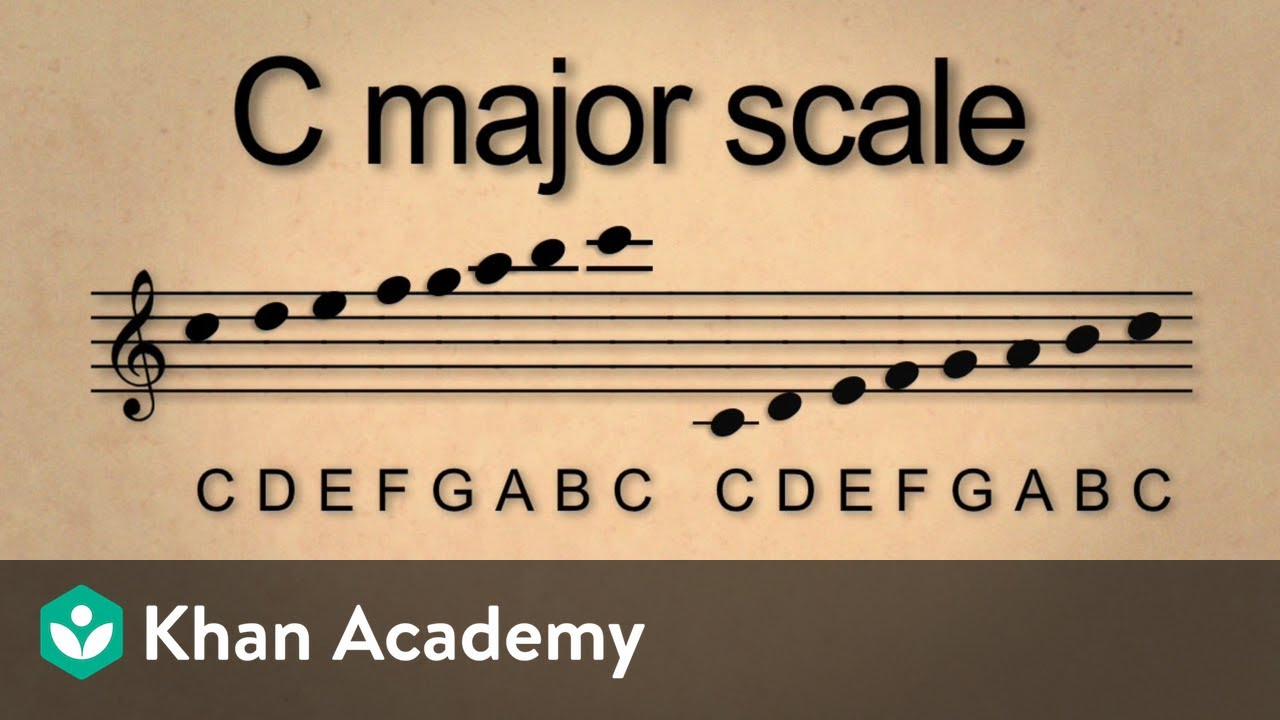Lesson 4: Reading music in treble clef and the C Major scale